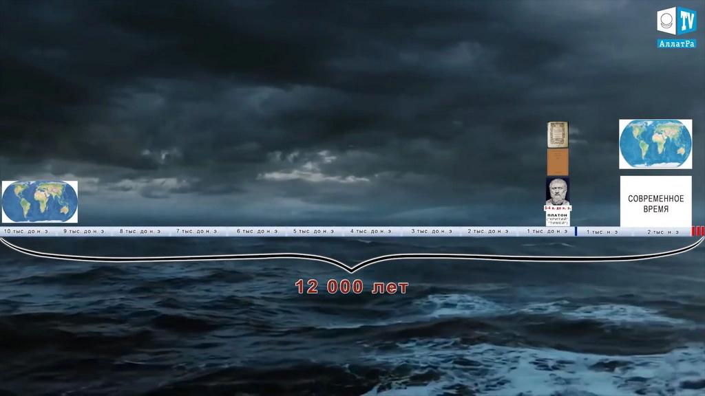 Атлантида, 12 000 лет