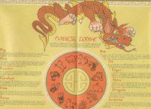 Ты такая Крыса horoscope